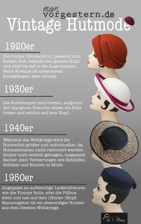 Vintage Hutmode Geschichte